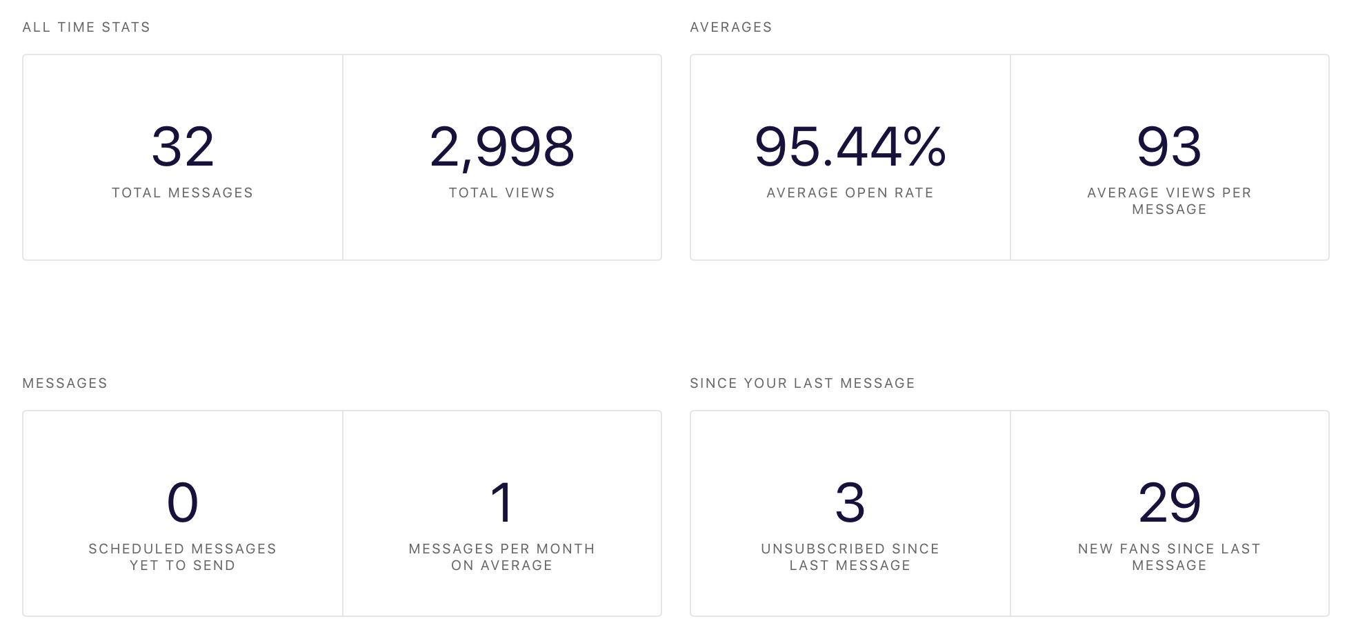 More broadcast statistics